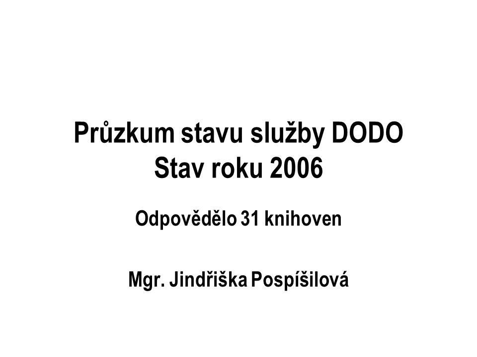 Průzkum stavu služby DODO Stav roku 2006 Odpovědělo 31 knihoven Mgr. Jindřiška Pospíšilová