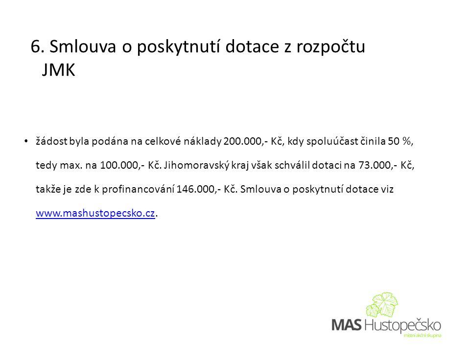 • žádost byla podána na celkové náklady 200.000,- Kč, kdy spoluúčast činila 50 %, tedy max.
