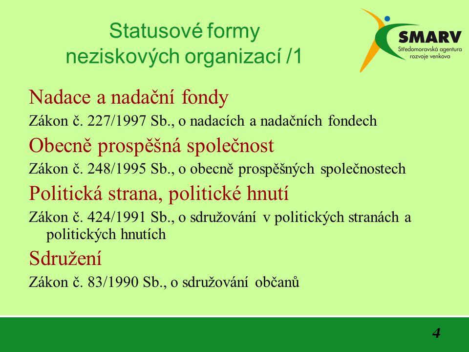 15 Oborové normy /6 životní prostředí Vyhláška MŽP č.
