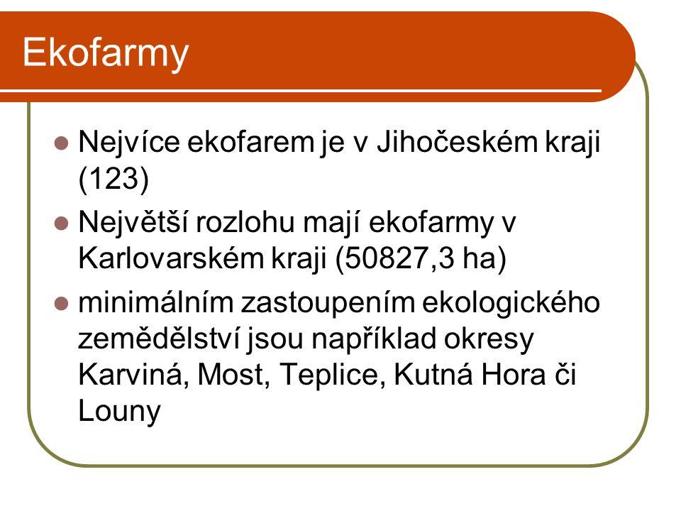 Produkce  Produkce masa v Česku vloni mírně klesla  Výkup mléka naopak vzrostl  V roce 2007 se vyrobilo 626 297 tun masa v jateční hmotnosti, což bylo o 0,4% méně než v roce předešlém.
