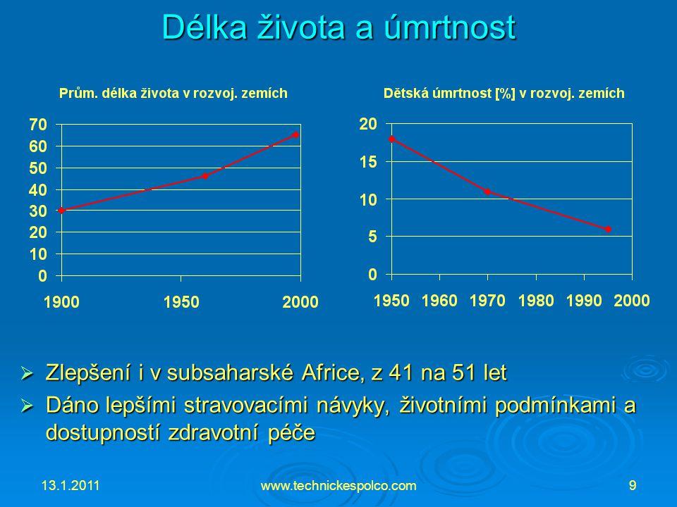 13.1.2011www.technickespolco.com9 Délka života a úmrtnost  Zlepšení i v subsaharské Africe, z 41 na 51 let  Dáno lepšími stravovacími návyky, životními podmínkami a dostupností zdravotní péče