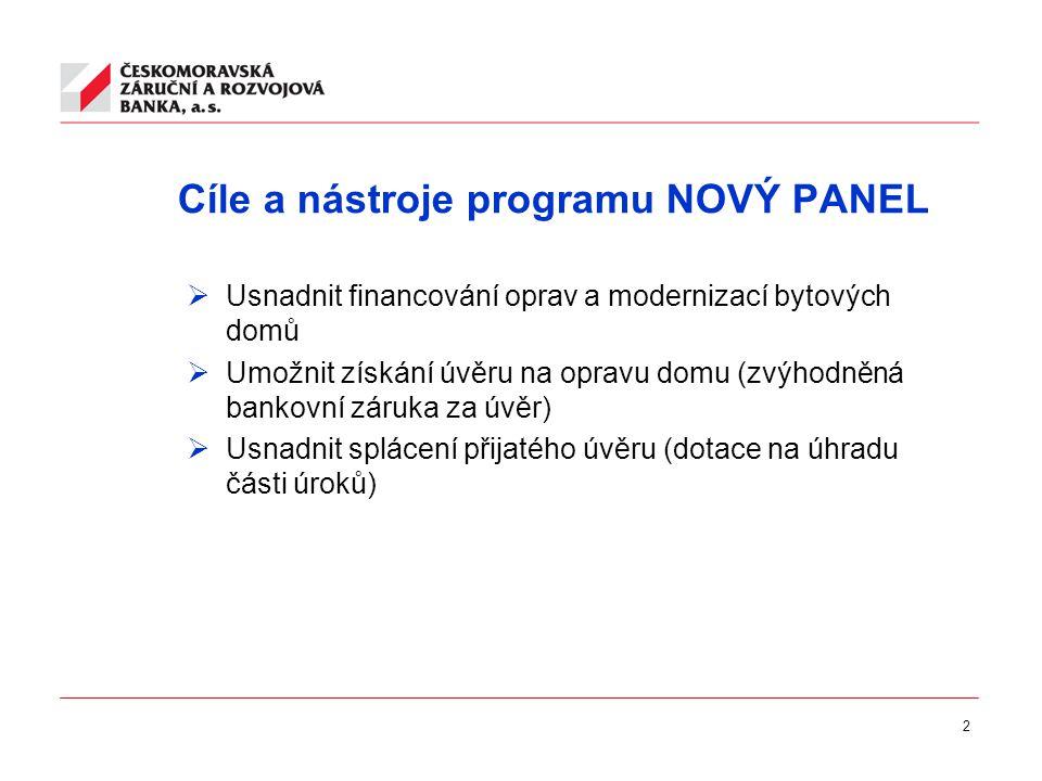 2 Cíle a nástroje programu NOVÝ PANEL  Usnadnit financování oprav a modernizací bytových domů  Umožnit získání úvěru na opravu domu (zvýhodněná bankovní záruka za úvěr)  Usnadnit splácení přijatého úvěru (dotace na úhradu části úroků)