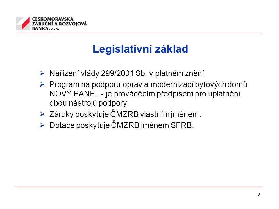 3 Legislativní základ  Nařízení vlády 299/2001 Sb.