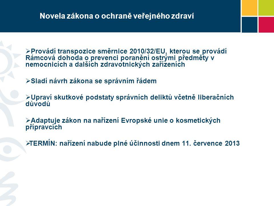 Novela zákona o ochraně veřejného zdraví  Provádí transpozice směrnice 2010/32/EU, kterou se provádí Rámcová dohoda o prevenci poranění ostrými předm