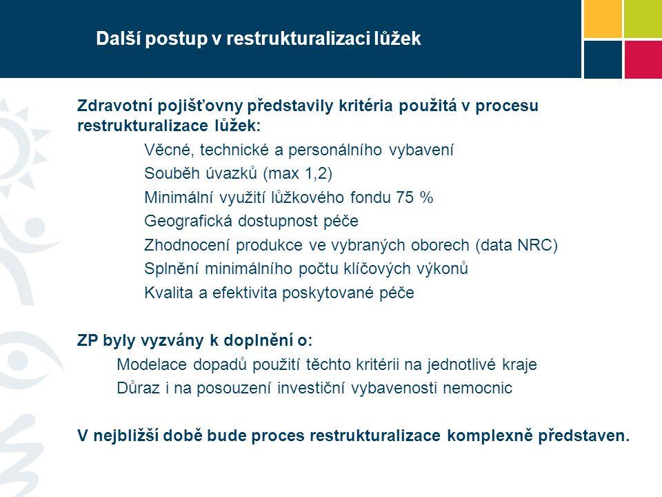 Další postup v restrukturalizaci lůžek Zdravotní pojišťovny představily kritéria použitá v procesu restrukturalizace lůžek: Věcné, technické a personá