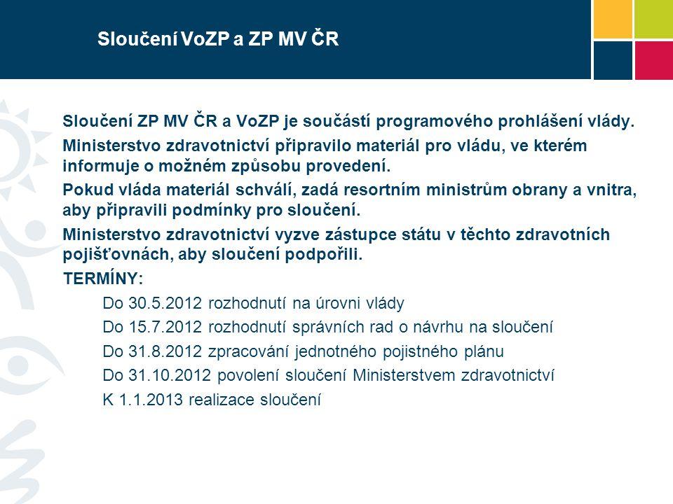 Sloučení VoZP a ZP MV ČR Sloučení ZP MV ČR a VoZP je součástí programového prohlášení vlády. Ministerstvo zdravotnictví připravilo materiál pro vládu,