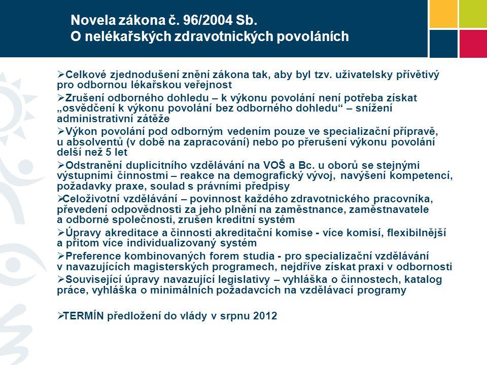 Novela zákona č. 96/2004 Sb. O nelékařských zdravotnických povoláních  Celkové zjednodušení znění zákona tak, aby byl tzv. uživatelsky přívětivý pro