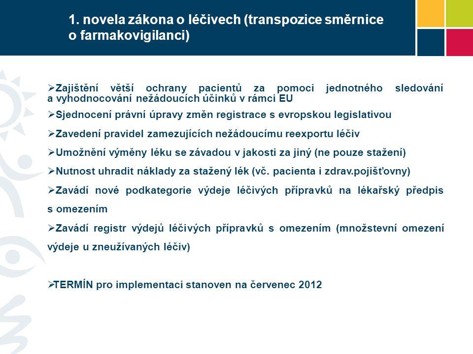 1. novela zákona o léčivech (transpozice směrnice o farmakovigilanci)  Zajištění větší ochrany pacientů za pomoci jednotného sledování a vyhodnocován