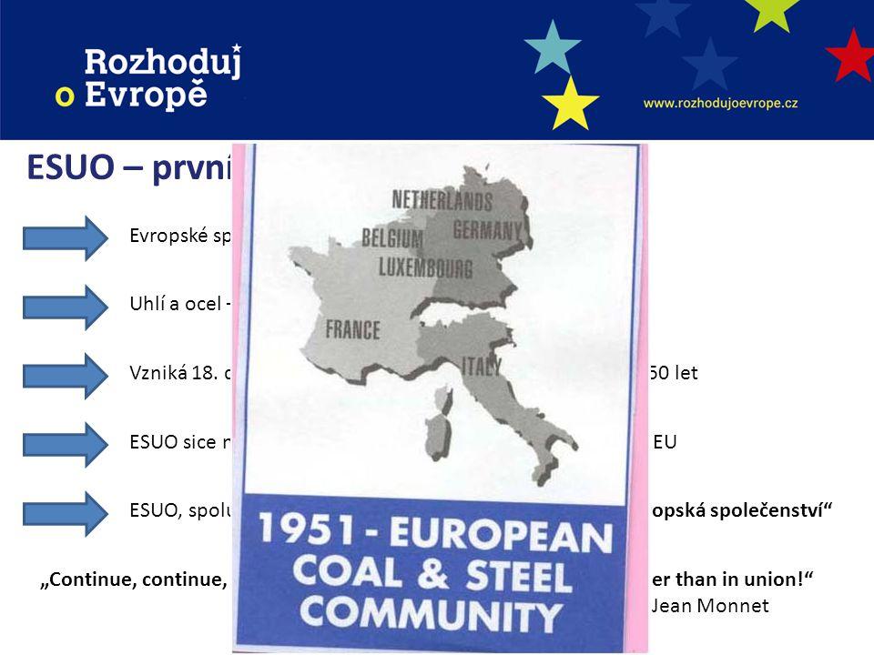 7 rozšíření 1951 Německo, Itálie, Francie Belgie, Nizozemsko, Lucembursko 1973 Spojené království Dánsko Irsko 1981 Řecko 1986 Portugalsko Španělsko 1995 Rakousko Finsko Švédsko 2007 Rumunsko Bulharsko 2004 ČR, Estonsko, Kypr, Litva, Lotyšsko, Maďarsko, Malta, Polsko, Slovensko, Slovinsko 1990 Východní Německo