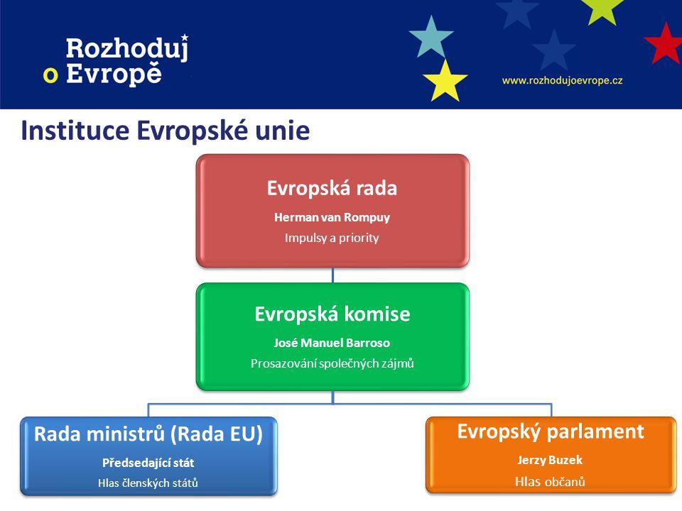 """Evropská rada Shromáždění vrcholných představitelů členských států; od přijetí Lisabonské smlouvy institucí EU Stálý předseda volený na 2,5 roku (Herman van Rompuy) Evropská rada se schází zpravidla 4x ročně a dle LS """"dává Unii nezbytné podněty pro její rozvoj a vymezuje její obecné politické směry a priority"""