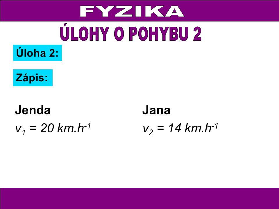 Zápis: Jenda v 1 = 20 km.h -1 Jana v 2 = 14 km.h -1