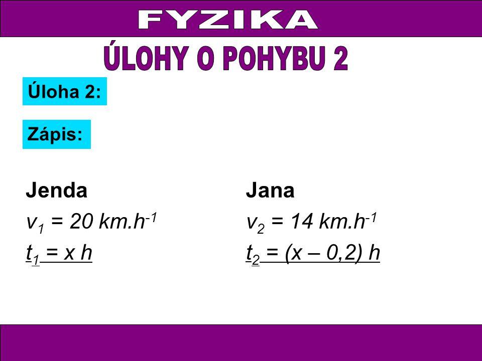 Úloha 2: Zápis: Jenda v 1 = 20 km.h -1 t 1 = x h Jana v 2 = 14 km.h -1 t 2 = (x – 0,2) h