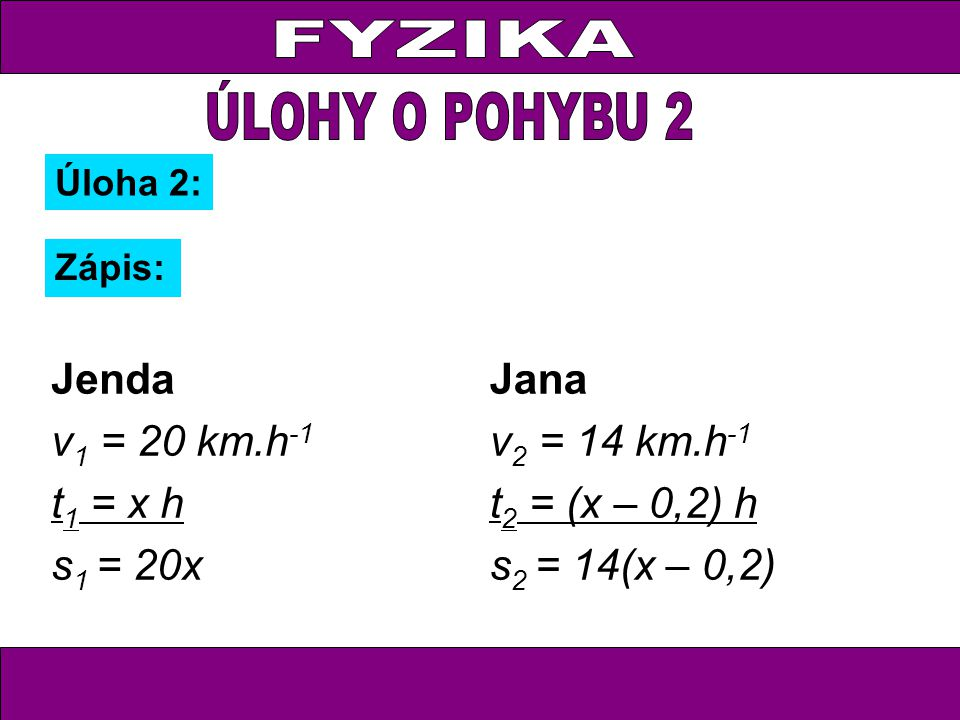 Úloha 2: Zápis: Jenda v 1 = 20 km.h -1 t 1 = x h s 1 = 20x Jana v 2 = 14 km.h -1 t 2 = (x – 0,2) h s 2 = 14(x – 0,2)