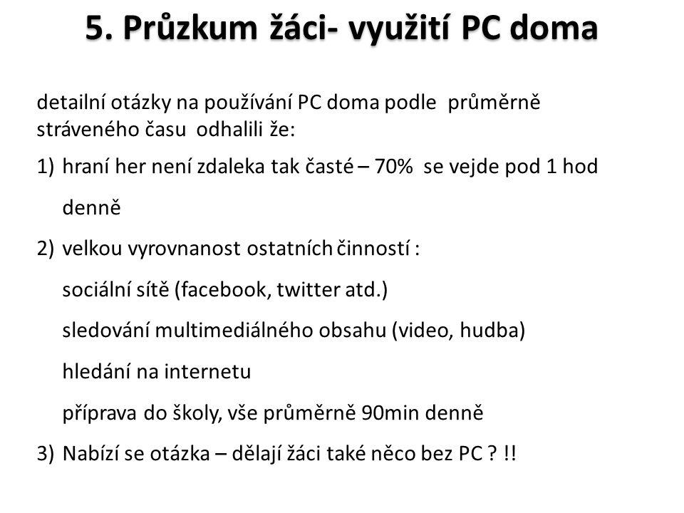 5. Průzkum žáci- využití PC doma detailní otázky na používání PC doma podle průměrně stráveného času odhalili že: 1)hraní her není zdaleka tak časté –
