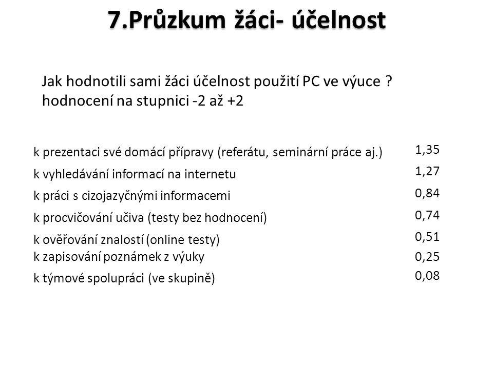 7.Průzkum žáci- účelnost k prezentaci své domácí přípravy (referátu, seminární práce aj.) 1,35 k vyhledávání informací na internetu 1,27 k práci s cizojazyčnými informacemi 0,84 k procvičování učiva (testy bez hodnocení) 0,74 k ověřování znalostí (online testy) 0,51 k zapisování poznámek z výuky0,25 k týmové spolupráci (ve skupině) 0,08 Jak hodnotili sami žáci účelnost použití PC ve výuce .