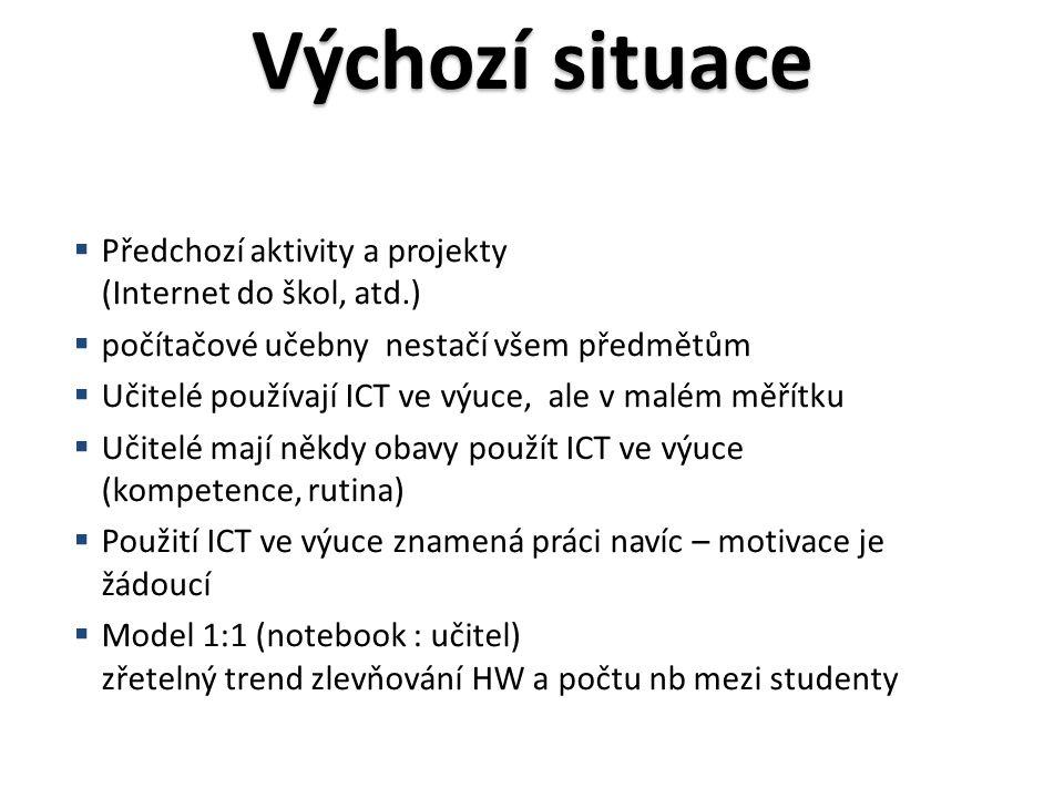  Předchozí aktivity a projekty (Internet do škol, atd.)  počítačové učebny nestačí všem předmětům  Učitelé používají ICT ve výuce, ale v malém měřítku  Učitelé mají někdy obavy použít ICT ve výuce (kompetence, rutina)  Použití ICT ve výuce znamená práci navíc – motivace je žádoucí  Model 1:1 (notebook : učitel) zřetelný trend zlevňování HW a počtu nb mezi studenty Výchozí situace