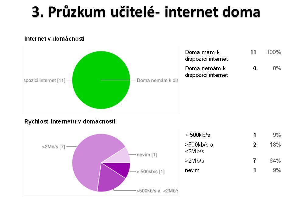 3. Průzkum učitelé- internet doma