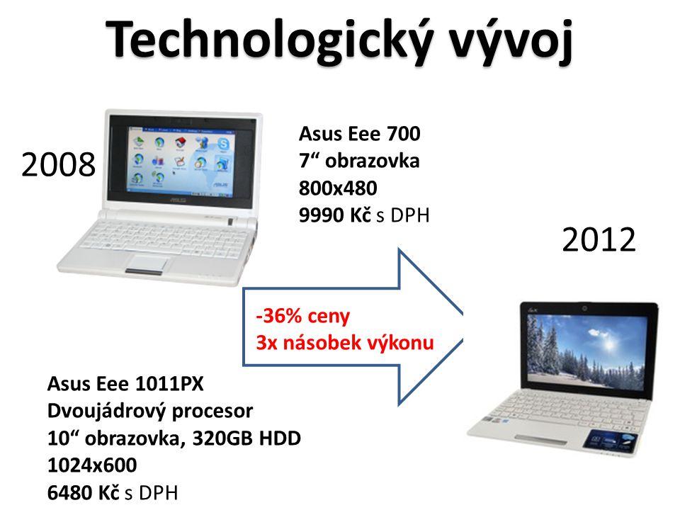 Asus Eee 700 7 obrazovka 800x480 9990 Kč s DPH 2008 2012 Asus Eee 1011PX Dvoujádrový procesor 10 obrazovka, 320GB HDD 1024x600 6480 Kč s DPH -36% ceny 3x násobek výkonu Technologický vývoj