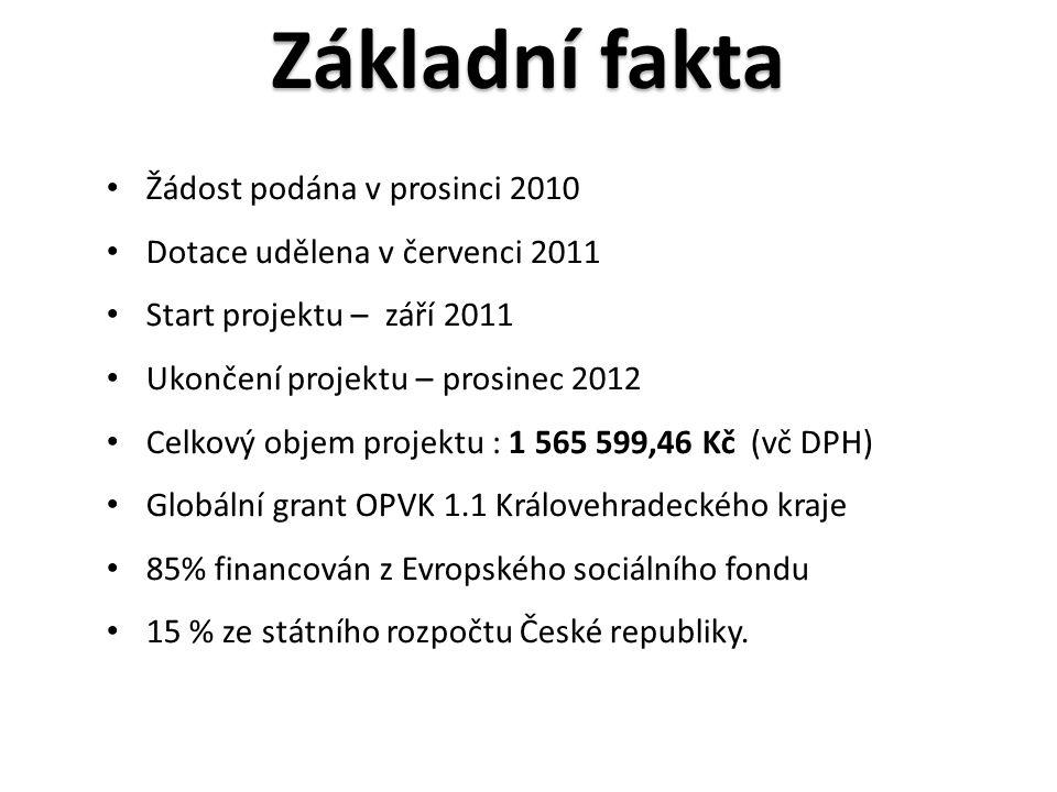 • Žádost podána v prosinci 2010 • Dotace udělena v červenci 2011 • Start projektu – září 2011 • Ukončení projektu – prosinec 2012 • Celkový objem projektu : 1 565 599,46 Kč (vč DPH) • Globální grant OPVK 1.1 Královehradeckého kraje • 85% financován z Evropského sociálního fondu • 15 % ze státního rozpočtu České republiky.