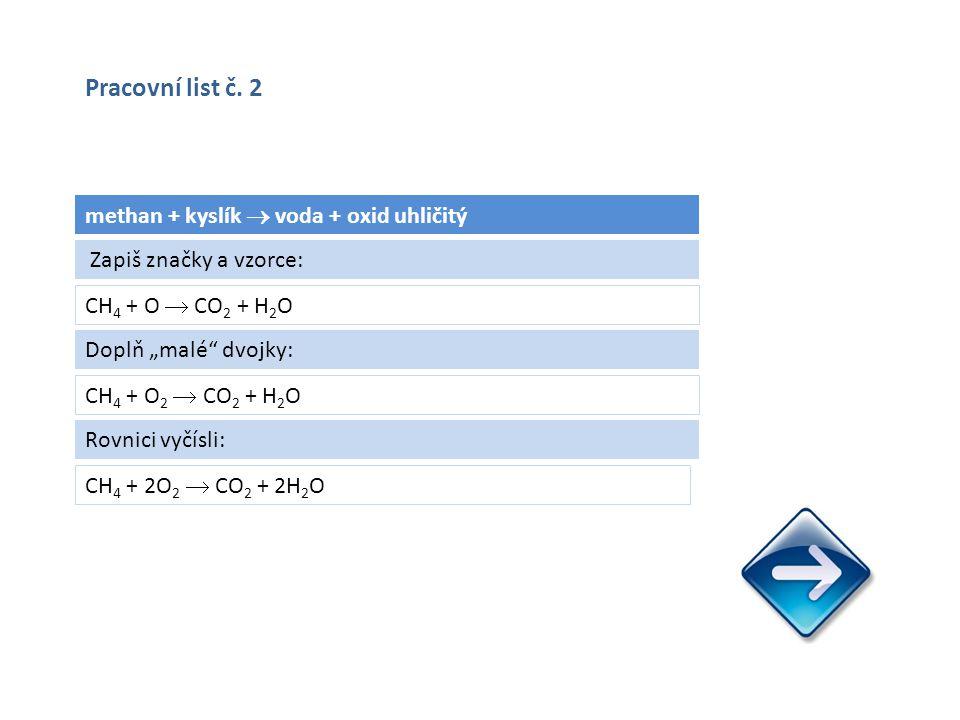 """methan + kyslík  voda + oxid uhličitý CH 4 + O  CO 2 + H 2 O CH 4 + 2O 2  CO 2 + 2H 2 O Zapiš značky a vzorce: Doplň """"malé dvojky: CH 4 + O 2  CO 2 + H 2 O Rovnici vyčísli: Pracovní list č."""