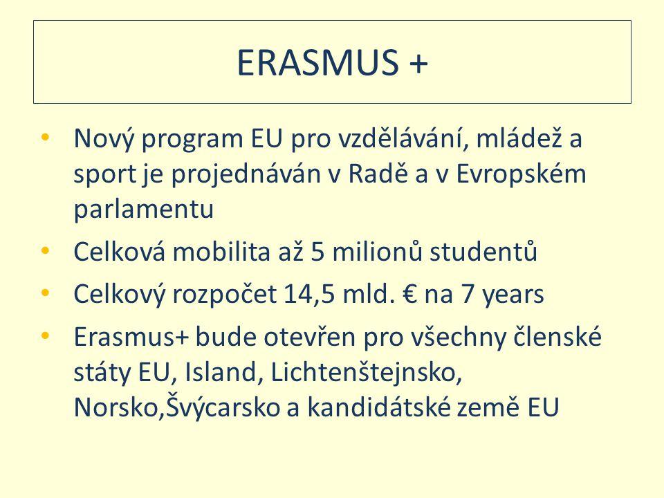 ERASMUS + • Nový program EU pro vzdělávání, mládež a sport je projednáván v Radě a v Evropském parlamentu • Celková mobilita až 5 milionů studentů • C
