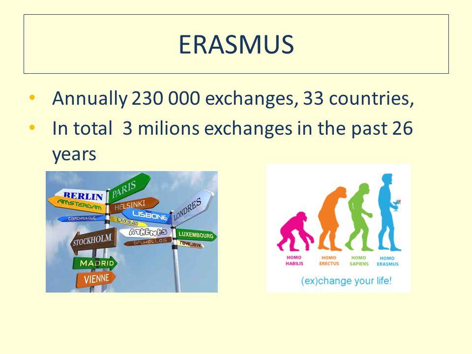 Využití evropských fondů v ČR • Předvstupní nástroje Phare, ISPA, SAPARD celkem 1,344 mld.