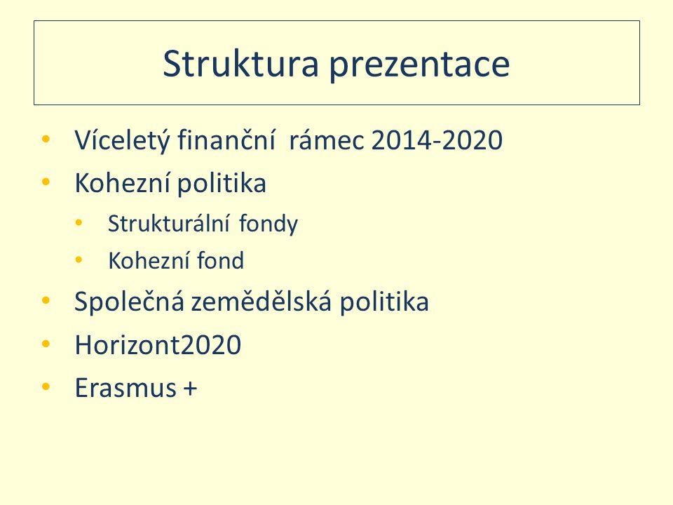 Struktura prezentace • Víceletý finanční rámec 2014-2020 • Kohezní politika • Strukturální fondy • Kohezní fond • Společná zemědělská politika • Horiz
