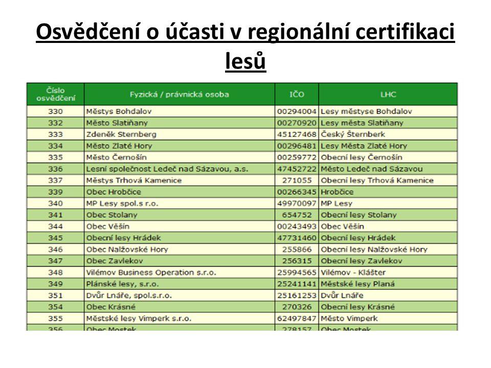 Osvědčení o účasti v regionální certifikaci lesů