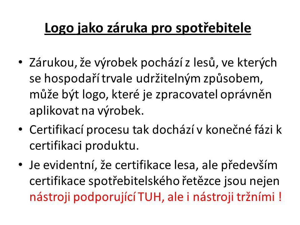 Logo jako záruka pro spotřebitele • Zárukou, že výrobek pochází z lesů, ve kterých se hospodaří trvale udržitelným způsobem, může být logo, které je zpracovatel oprávněn aplikovat na výrobek.