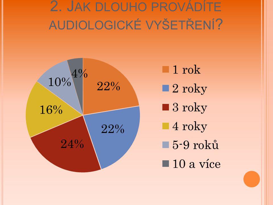 P RAKTICKÉ ZVLÁDNUTÍ A POCHOPENÍ ZÁKLADNÍCH PRINCIPŮ AUDIOLOGICKÉHO VYŠETŘENÍ - SCHOPNOST SEBEKONTROLY -18%