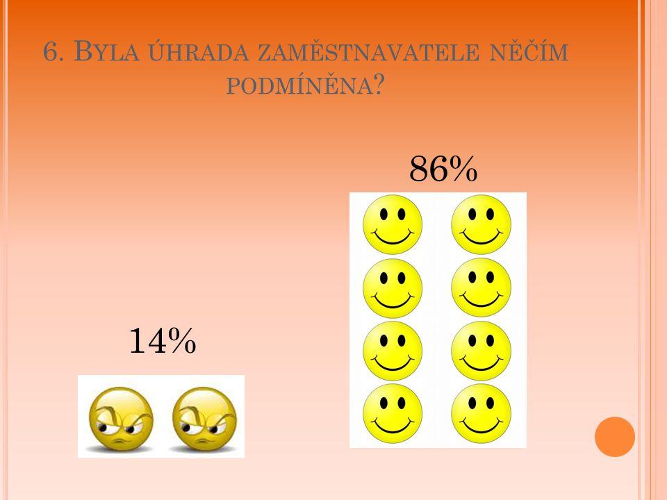 6. B YLA ÚHRADA ZAMĚSTNAVATELE NĚČÍM PODMÍNĚNA ? 14% 86%