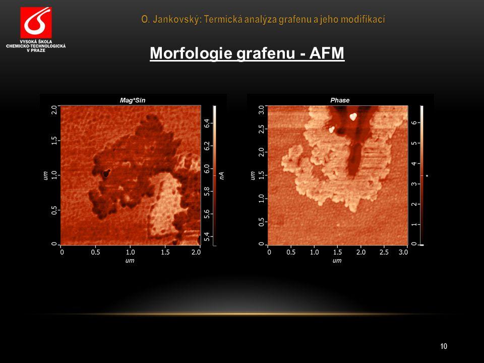 Morfologie grafenu - AFM 10