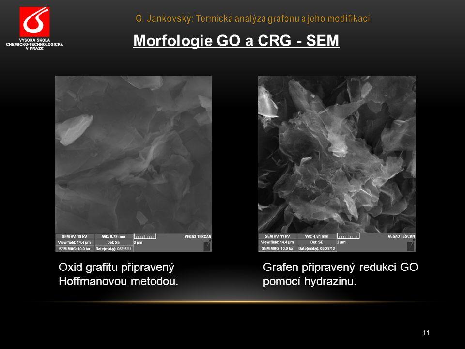 Morfologie GO a CRG - SEM Oxid grafitu připravený Hoffmanovou metodou. Grafen připravený redukci GO pomocí hydrazinu. 11