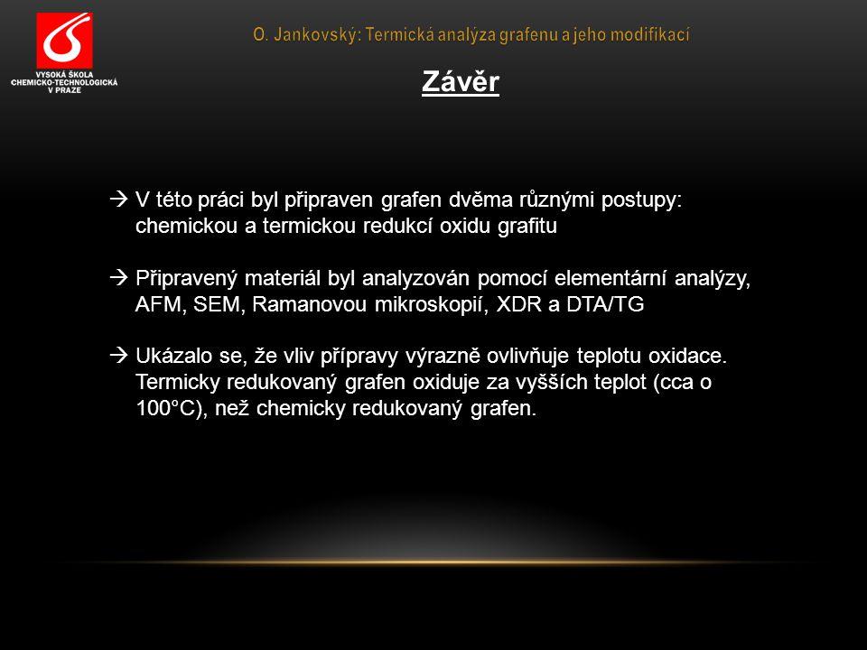  V této práci byl připraven grafen dvěma různými postupy: chemickou a termickou redukcí oxidu grafitu  Připravený materiál byl analyzován pomocí ele