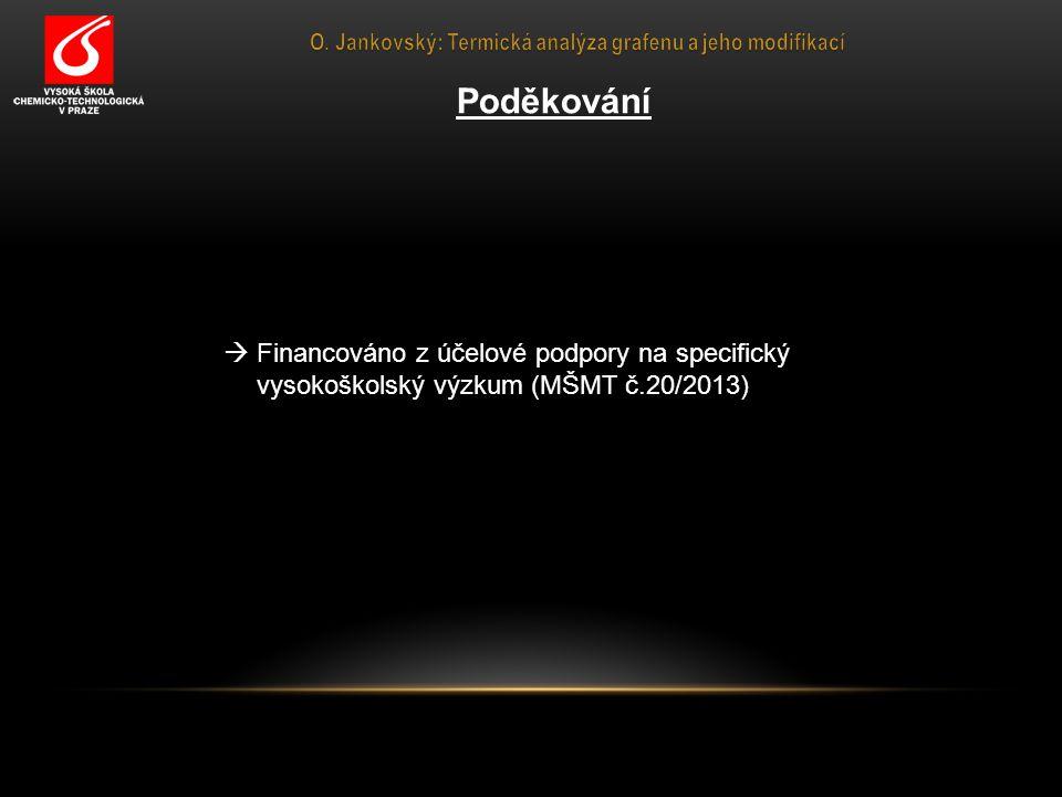  Financováno z účelové podpory na specifický vysokoškolský výzkum (MŠMT č.20/2013) Poděkování