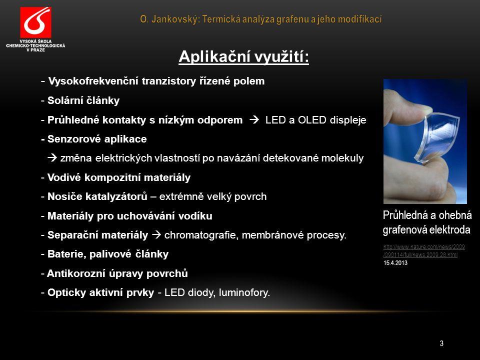 Aplikační využití: - Vysokofrekvenční tranzistory řízené polem - Solární články - Průhledné kontakty s nízkým odporem  LED a OLED displeje - Senzorov