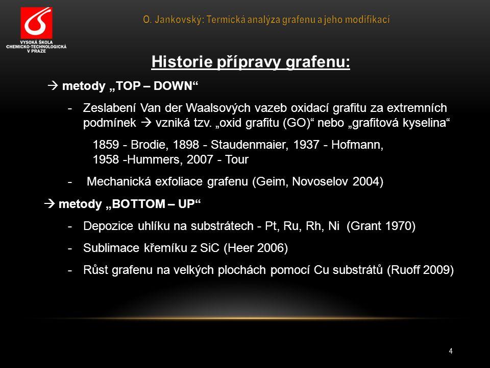 """Historie přípravy grafenu:  metody """"TOP – DOWN"""" -Zeslabení Van der Waalsových vazeb oxidací grafitu za extremních podmínek  vzniká tzv. """"oxid grafit"""