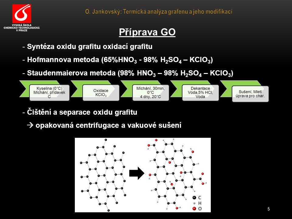 Příprava GO - Syntéza oxidu grafitu oxidací grafitu - Hofmannova metoda (65%HNO 3 - 98% H 2 SO 4 – KClO 3 ) - Staudenmaierova metoda (98% HNO 3 – 98%