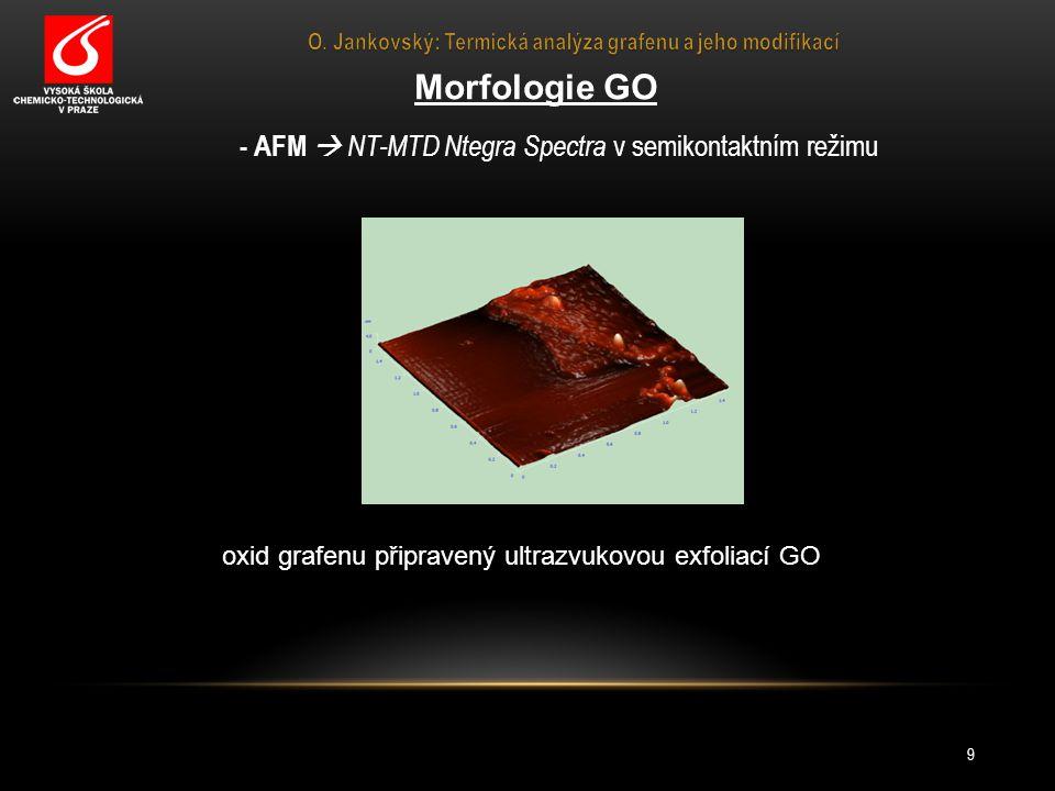 Morfologie GO oxid grafenu připravený ultrazvukovou exfoliací GO 9 - AFM  NT-MTD Ntegra Spectra v semikontaktním režimu