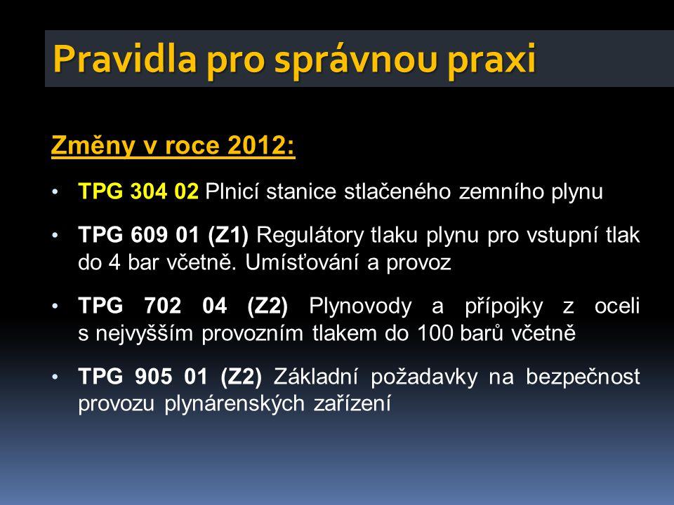Pravidla pro správnou praxi Změny v roce 2012: • TPG 304 02 Plnicí stanice stlačeného zemního plynu • TPG 609 01 (Z1) Regulátory tlaku plynu pro vstupní tlak do 4 bar včetně.