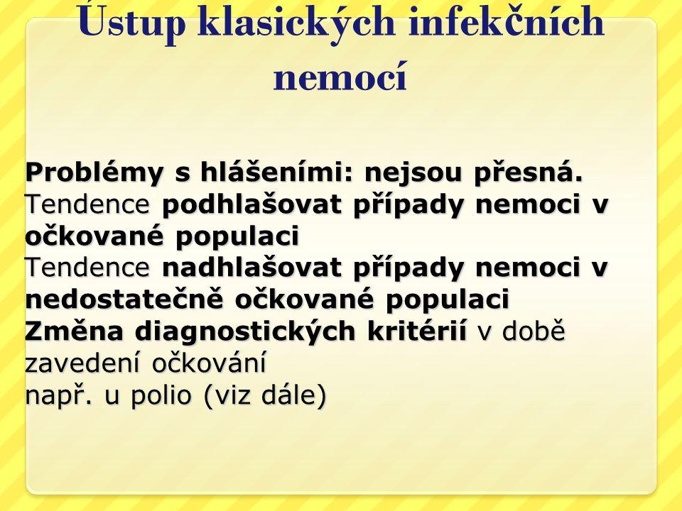Poliomyelitis Před očkováním: chabá paralýza trvající déle než 24 hodin, jakákoli meningitis bez průkazu bakterií byla považována za polio, nebyla vyžadováno laboratorní vyšetření Po očkování: paralýza trvající déle než 60 dnů, byla zavedena diagnóza aseptické meningitidy, zvlášť byly hlášeny coxsackie viry – obojí bylo před očkováním hlášeno jako případy polio Očkovací status byl zásadním faktorem při diagnóze, tj.