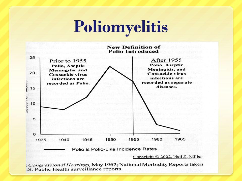  Byla jedinou nemocí, jejíž výskyt se zvýšil v době, kdy jiné nemoci ustupovaly  Příčiny:  Velmi pravděpodobně zvýšení hygienického standardu  V zemích s nízkou hygienou se děti promoří virem v batolecím věku a neonemocní zjevným onemocněním  Infekce v pozdějším (nevhodném )věku vede s vyšší pravděpodobností k manifestnímu a/nebo závažnému  (něco podobného pozorujeme u jiných dětských nemocí a např.