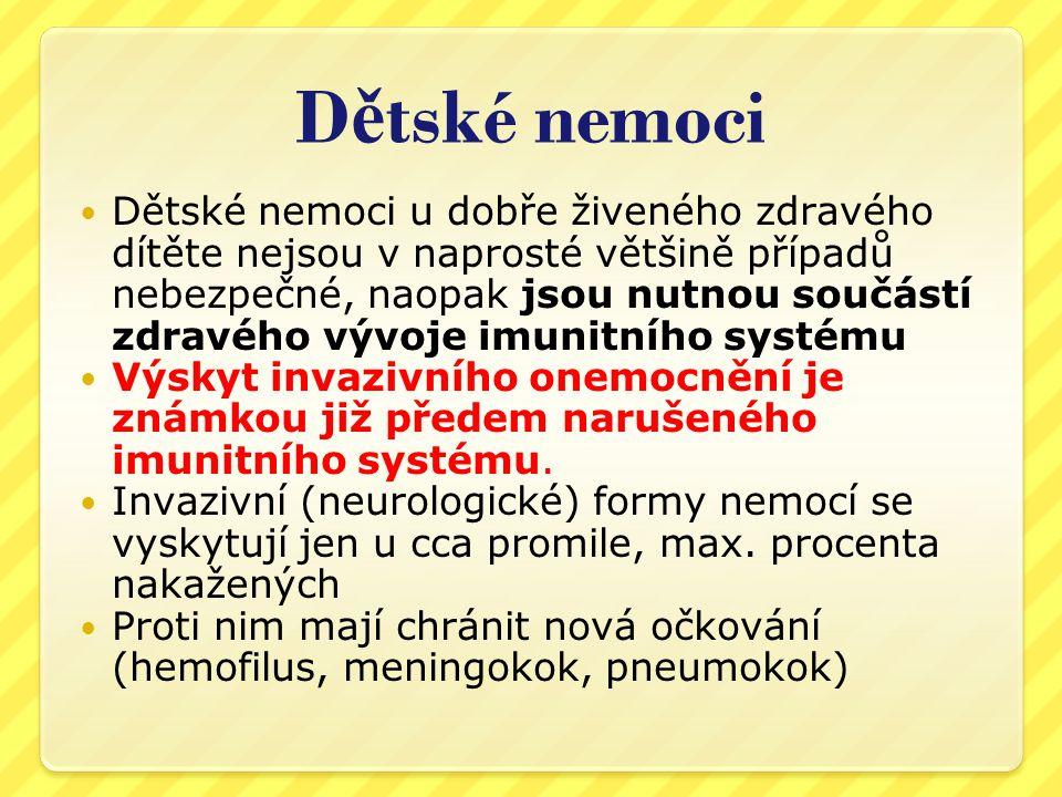 """Výskyt neuroinfekcí a invazivních infek č ních onemocn ě ní v Č R  Zdroj: SZÚ za roky 2001-2010, součet případů:  Meningokoková onemocnění  Streptokoková septikémie  Klíšťová encefalitis  Enterovirová meningitis (nebo """"polio ?)  Jiná virová meningitis (nebo """"polio ?)  Virová meningitis NS (nebo """"polio ?)  Závažné hemofilové infekce  Bakteriální meningitis"""