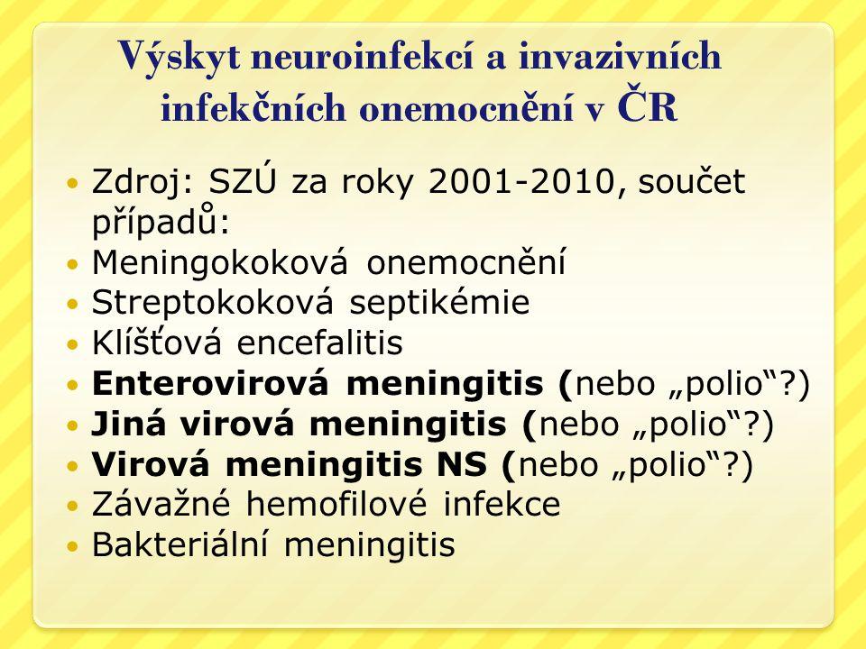 Výskyt závažných infekcí Č R 2001-2010