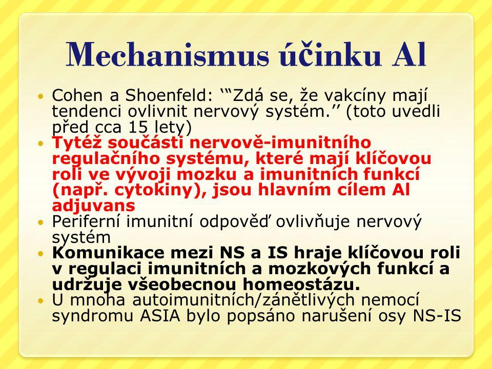 Hliník  Ve vědě se používají injekce ovalbuminu a hydroxidu hlinitého k vyvolání alergie nebo autoimunitních poruch u myší  prezentováno v září 2010 na semináři Fyziologické regulační medicíny o poruchách imunity  Dr.Alessandro Perra, vědecký sekretář Mezinárodní akademie fyziologické regulační medicíny, Milán, Itálie  Adjuvancia ve vakcínách mají podle Israeliho a spolupracovníků sama o sobě schopnost způsobit autoimunní nemoci