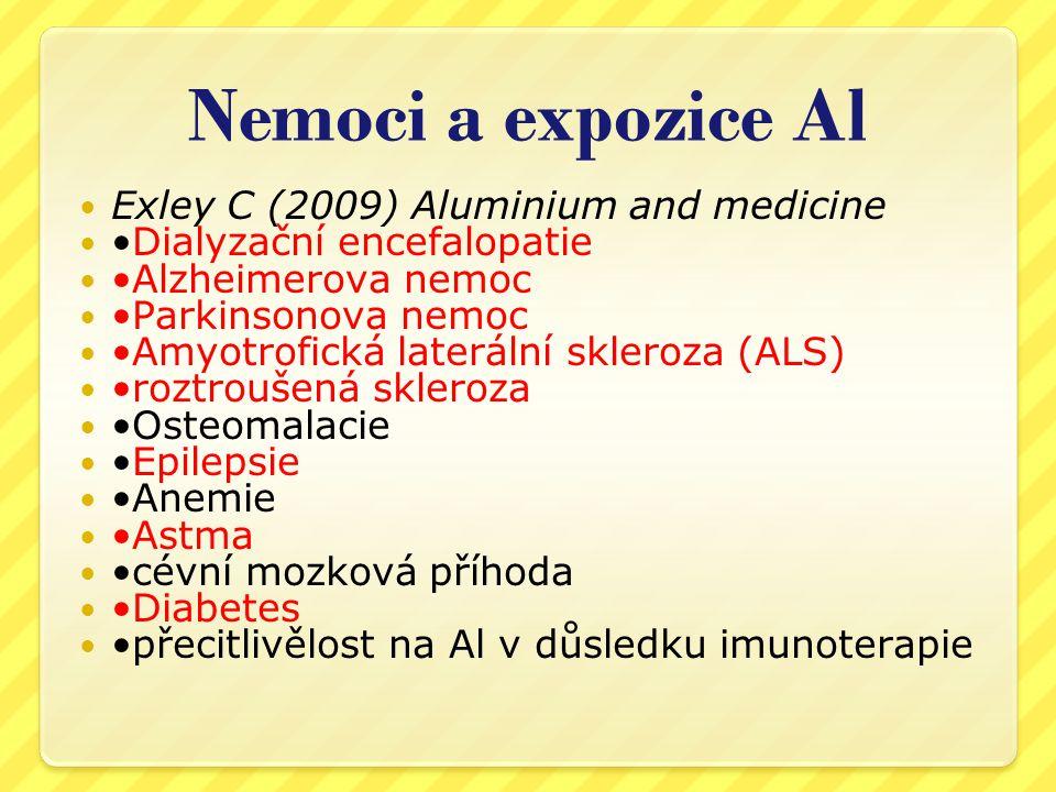 Nemoci a expozice Al adjuvans ve vakcínách  Makrofágová myofasciitis  Kognitivní dysfunkce  Chronický únavový syndrom  Artritis  Syndrom války v Zálivu  Autismus