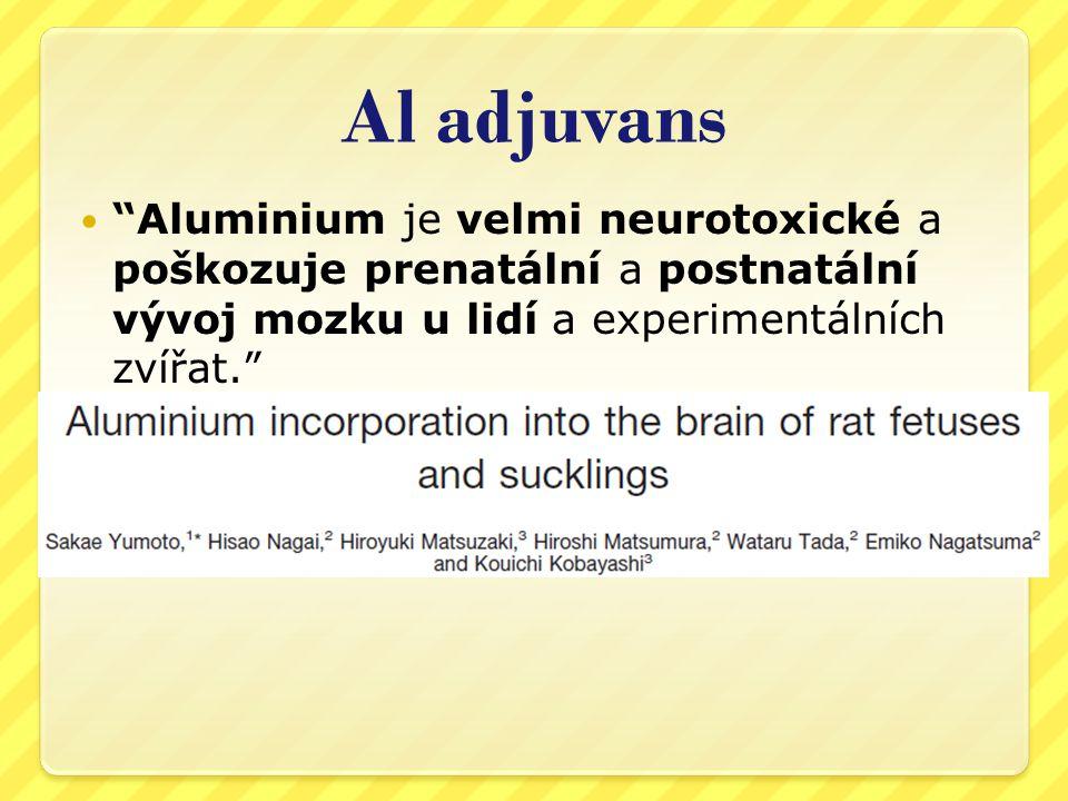 Mechanismus poškození - hliník  Hliník se z vakcíny šíří do mnoha orgánů, včetně mozku, kde se kumuluje, více u dětí než dospělých  SÚKL trvá na nerozpustnosti Al, ale připouští průnik antigenu (na který je Al navázán a údajně se neuvolňuje) do mozku jako mechanismus postvakcinační encefalitis  Když může do mozku antigen, pak se tam současně dostane i Al  Pokusy na myších prokázaly zvýšení hladiny Al v mozku po injekci Al adjuvans