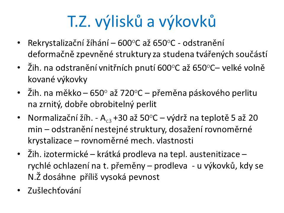 T.Z. výlisků a výkovků • Rekrystalizační žíhání – 600 o C až 650 o C - odstranění deformačně zpevněné struktury za studena tvářených součástí • Žih. n