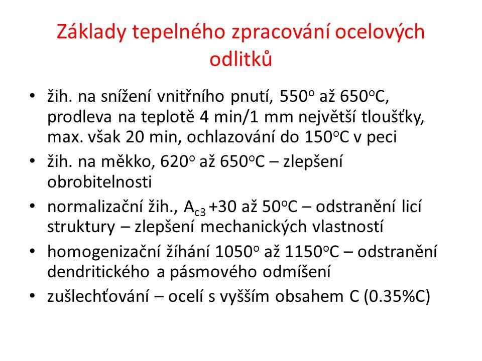 • žih.na odstranění vnitřního pnutí, 600 o C, prodleva 1 až 8 hod.