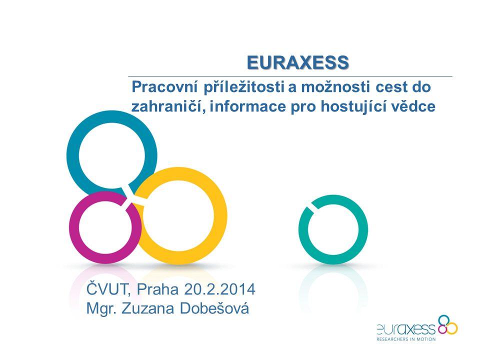 EURAXESS Pracovní příležitosti a možnosti cest do zahraničí, informace pro hostující vědce ČVUT, Praha 20.2.2014 Mgr.